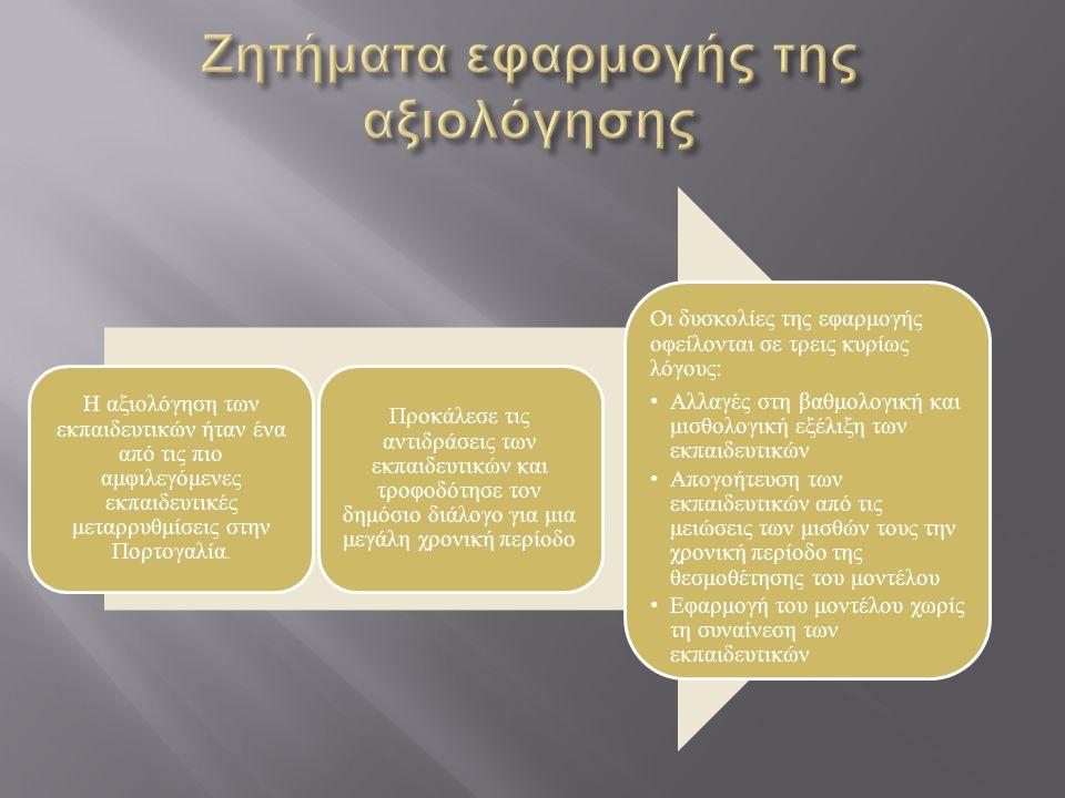 Ζητήματα εφαρμογής της αξιολόγησης
