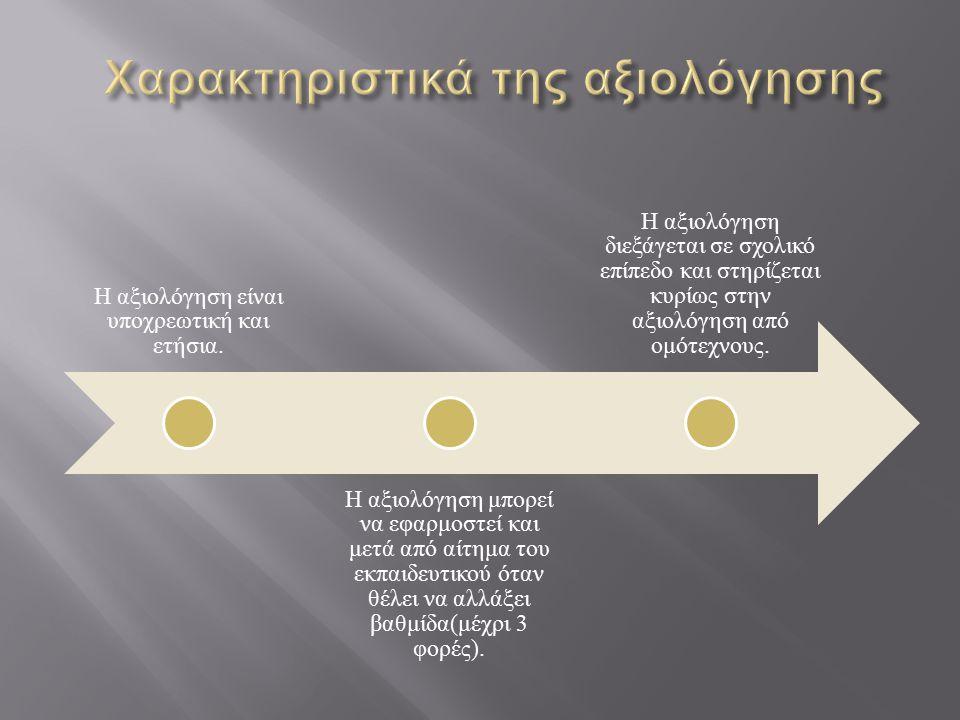 Χαρακτηριστικά της αξιολόγησης