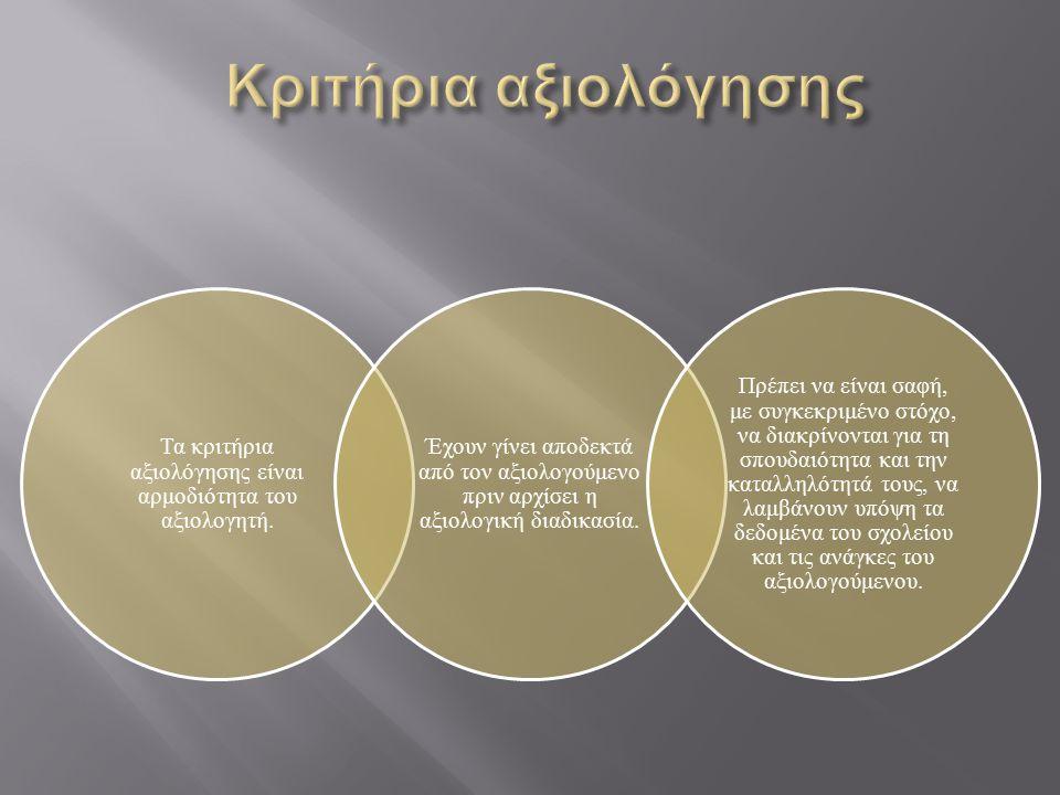 Τα κριτήρια αξιολόγησης είναι αρμοδιότητα του αξιολογητή.