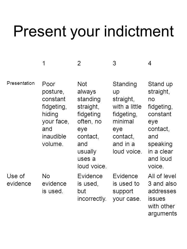 Present your indictment