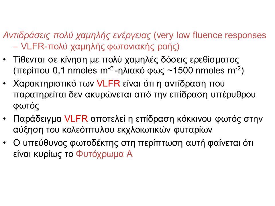 Αντιδράσεις πολύ χαμηλής ενέργειας (very low fluence responses – VLFR-πολύ χαμηλής φωτονιακής ροής)