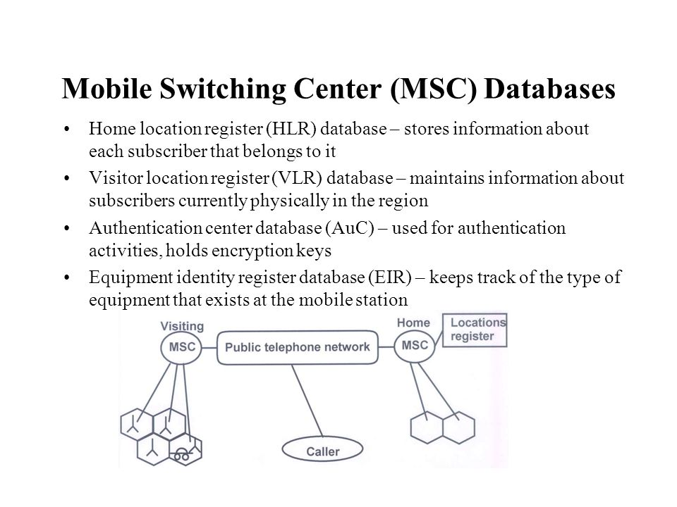 Mobile Switching Center (MSC) Databases