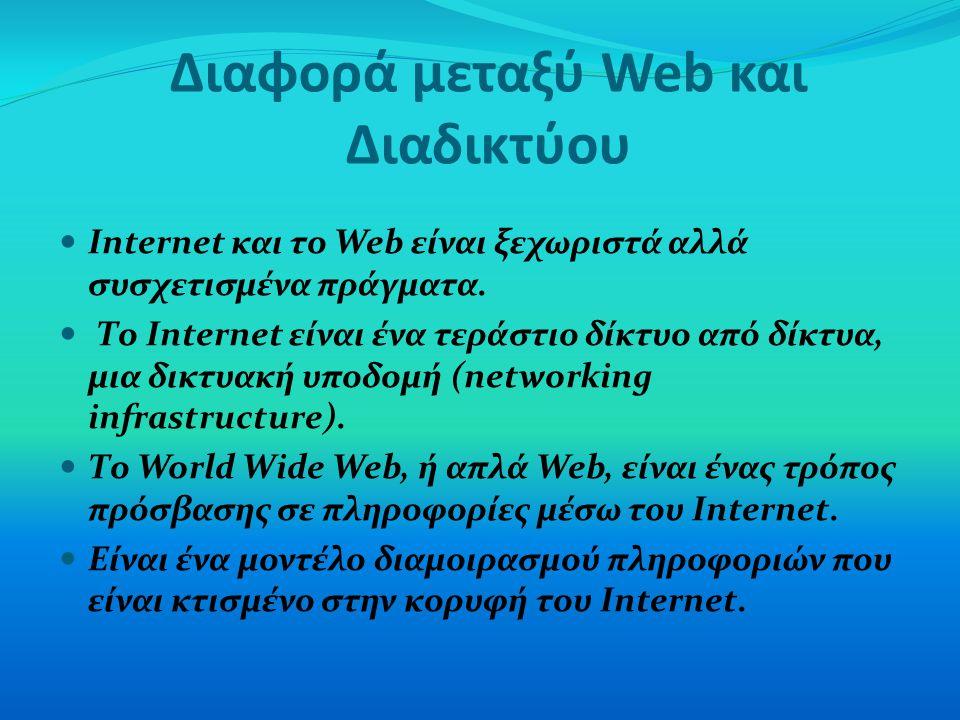 Διαφορά μεταξύ Web και Διαδικτύου
