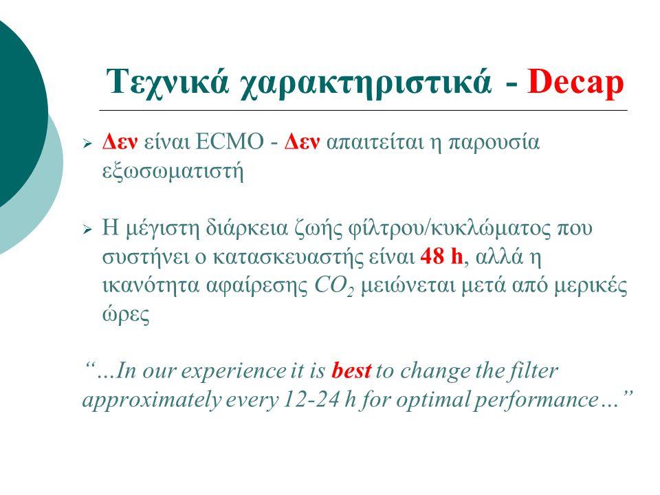 Τεχνικά χαρακτηριστικά - Decap