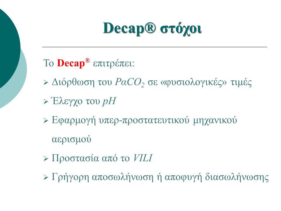 Decap® στόχοι Το Decap® επιτρέπει: