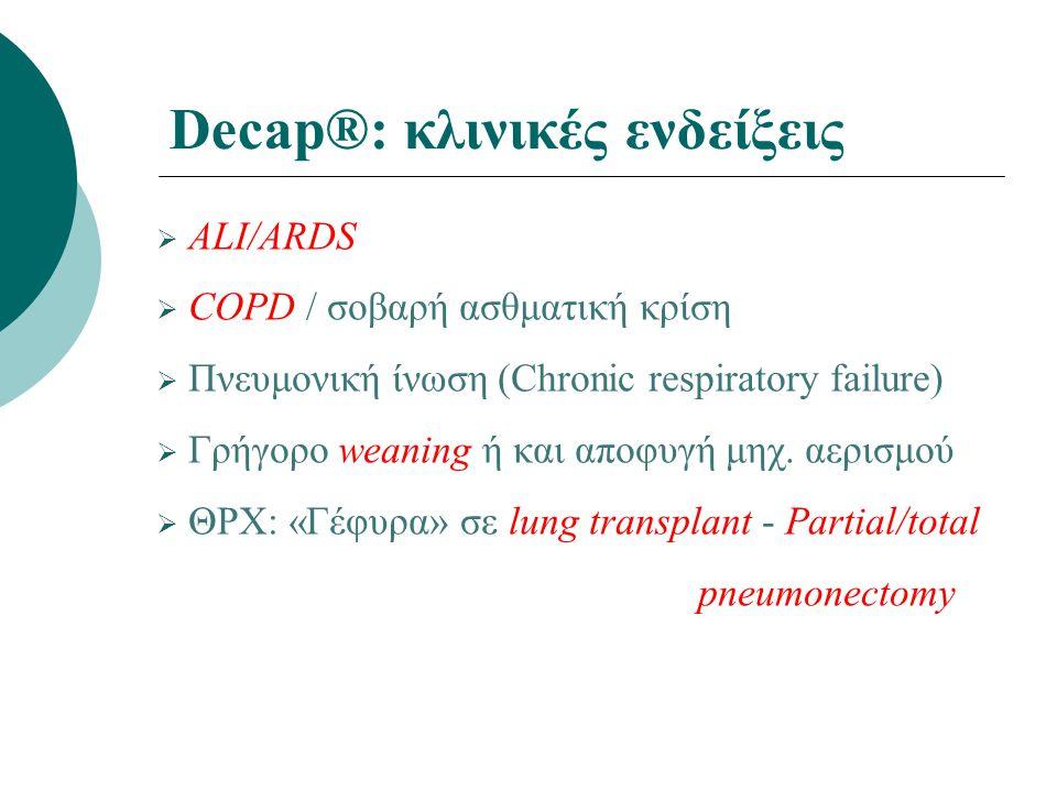 Decap®: κλινικές ενδείξεις