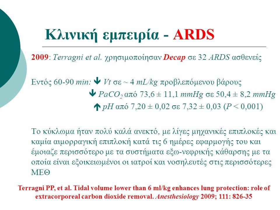 Κλινική εμπειρία - ARDS