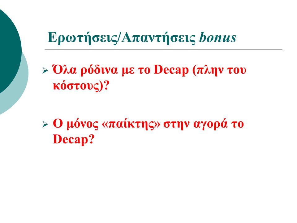 Ερωτήσεις/Απαντήσεις bonus