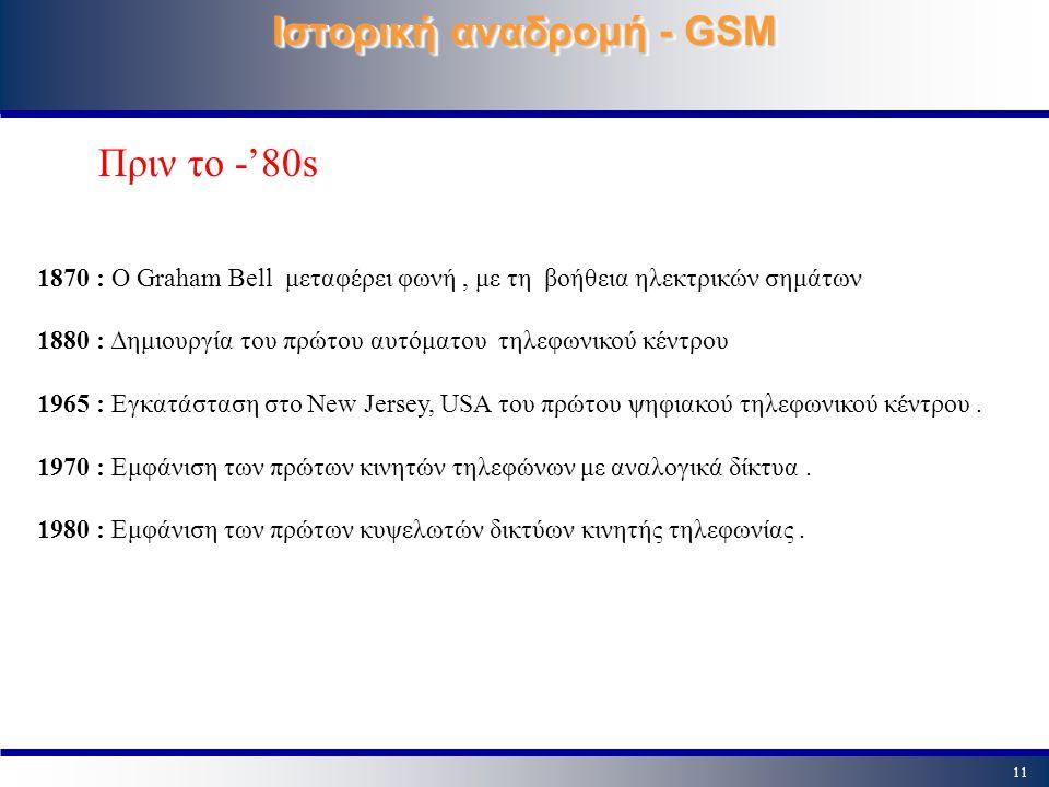 Ιστορική αναδρομή - GSM