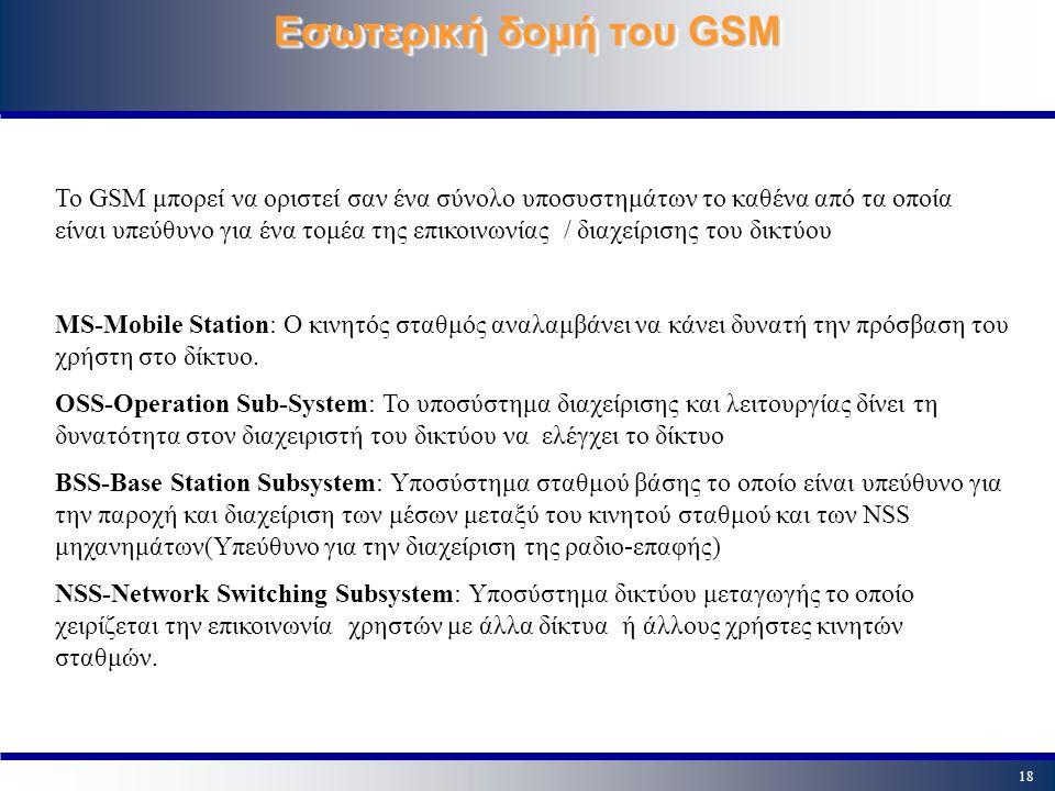 Εσωτερική δομή του GSM
