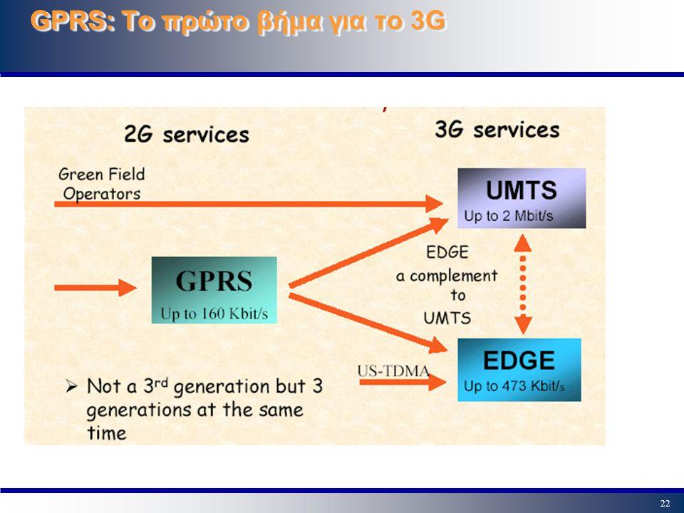 GPRS: Tο πρώτο βήμα για το 3G