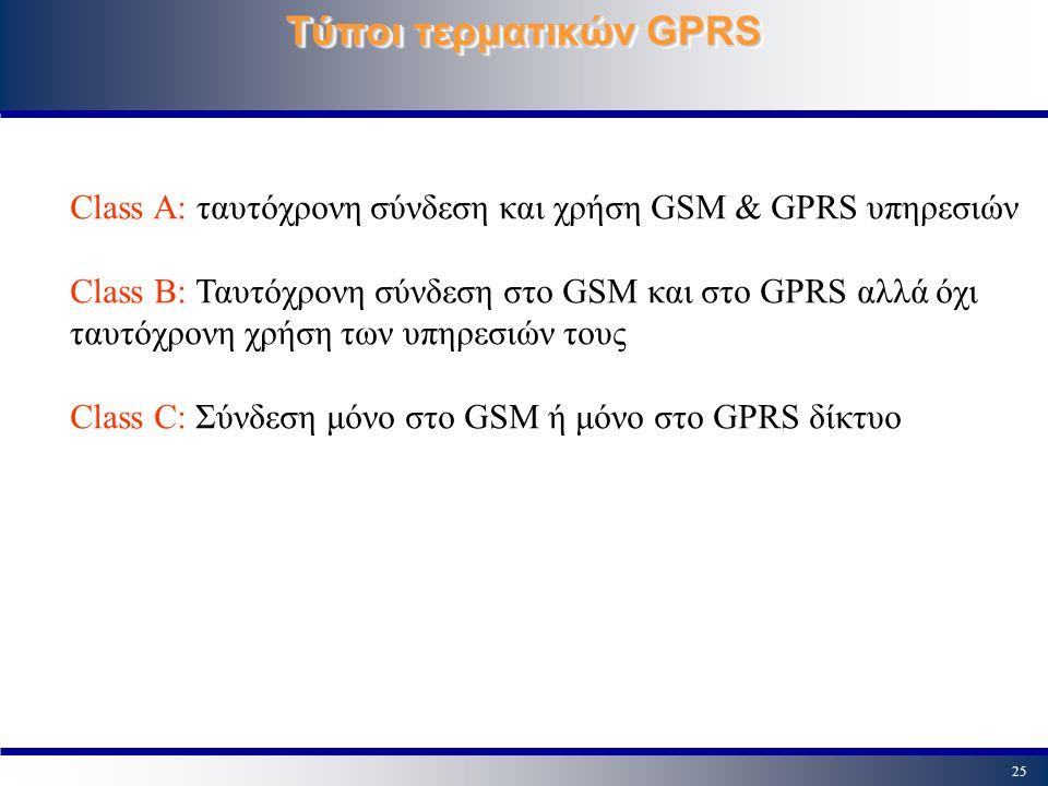 Τύποι τερματικών GPRS Class A: ταυτόχρονη σύνδεση και χρήση GSM & GPRS υπηρεσιών.