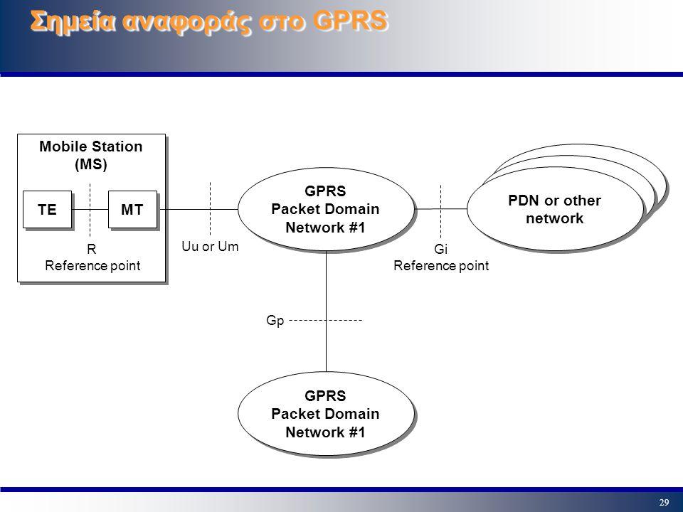 Σημεία αναφοράς στο GPRS