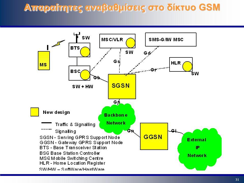 Απαραίτητες αναβαθμίσεις στο δίκτυο GSM