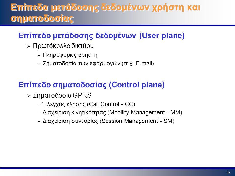 Επίπεδα μετάδοσης δεδομένων χρήστη και σηματοδοσίας