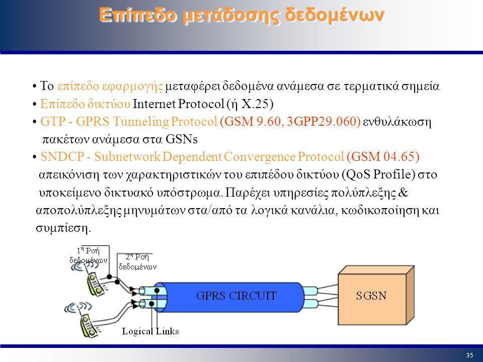Επίπεδο μετάδοσης δεδομένων