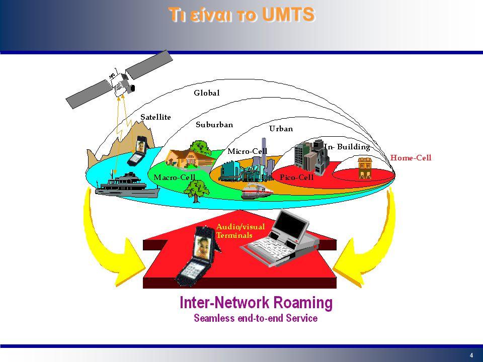 Τι είναι το UMTS