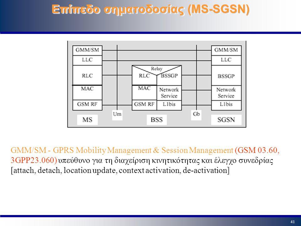 Επίπεδο σηματοδοσίας (MS-SGSN)