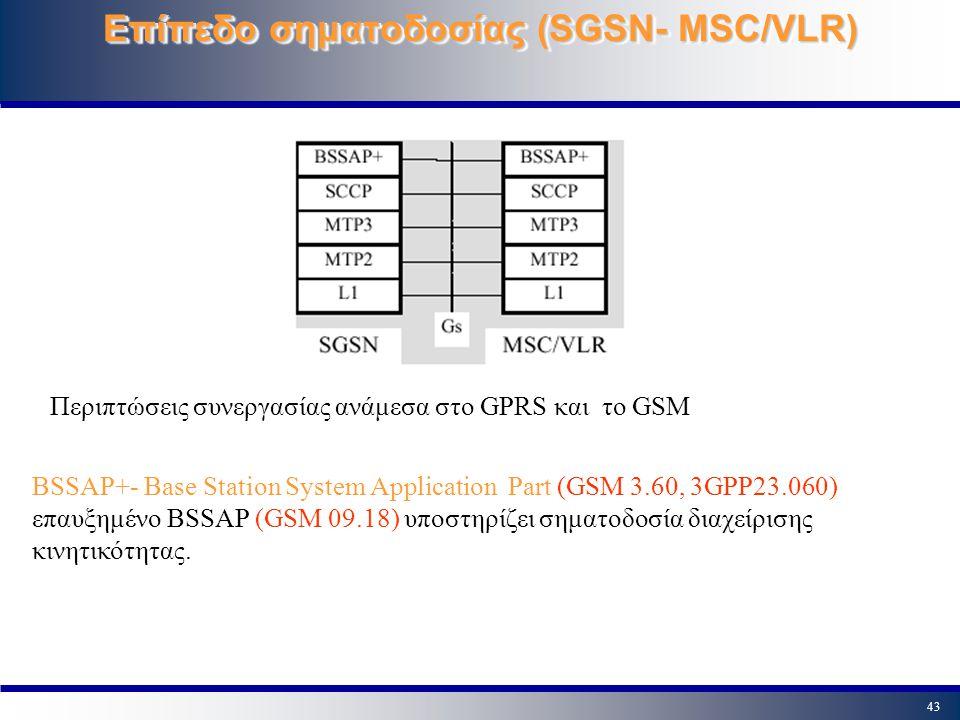 Επίπεδο σηματοδοσίας (SGSN- MSC/VLR)