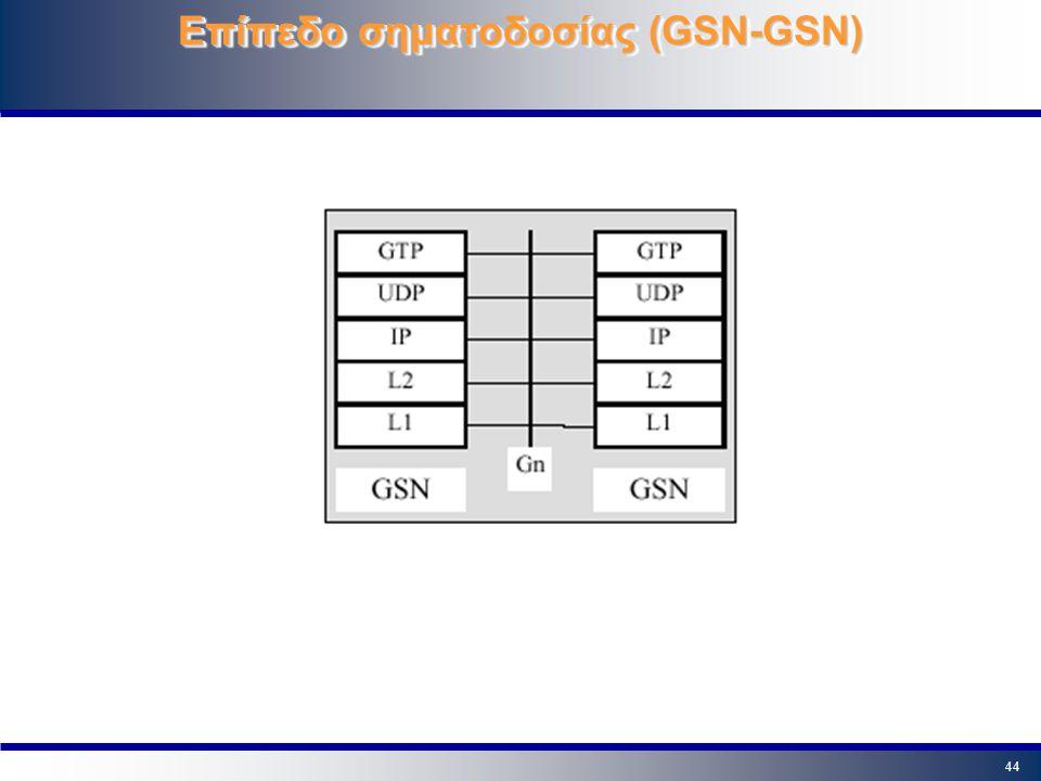 Επίπεδο σηματοδοσίας (GSN-GSN)