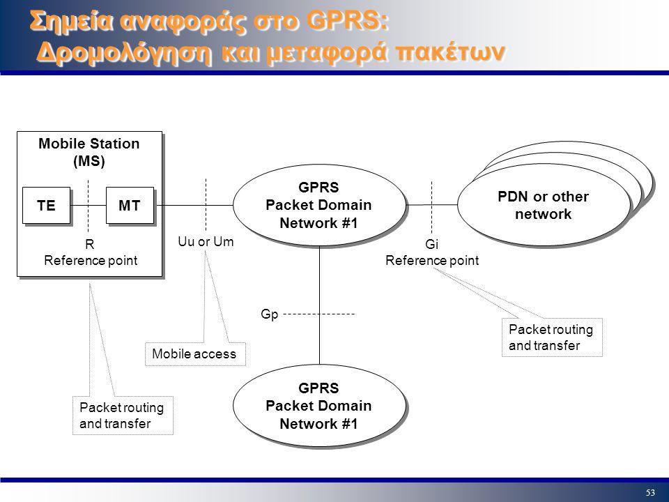 Σημεία αναφοράς στο GPRS: Δρομολόγηση και μεταφορά πακέτων