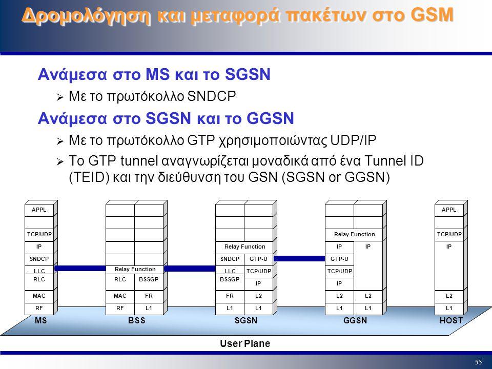 Δρομολόγηση και μεταφορά πακέτων στο GSM