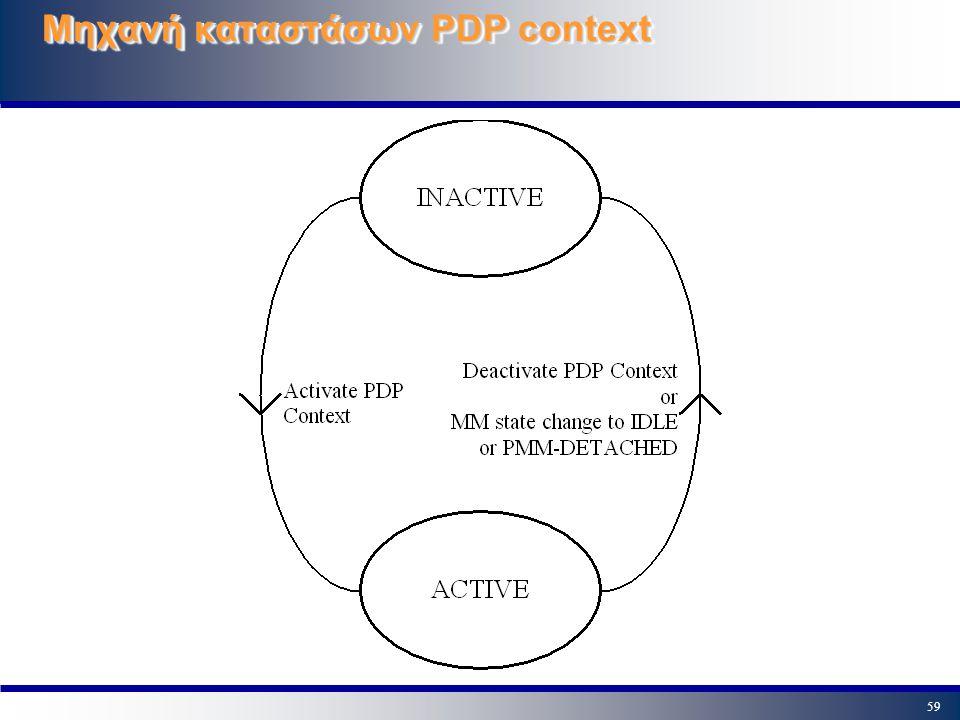 Μηχανή καταστάσων PDP context