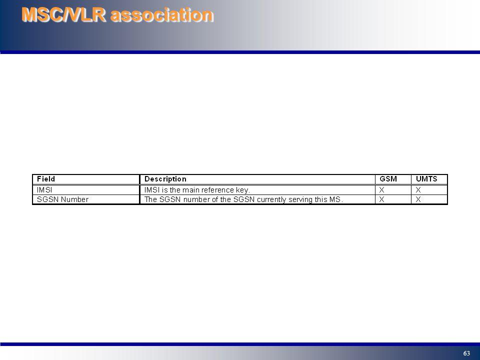 MSC/VLR association