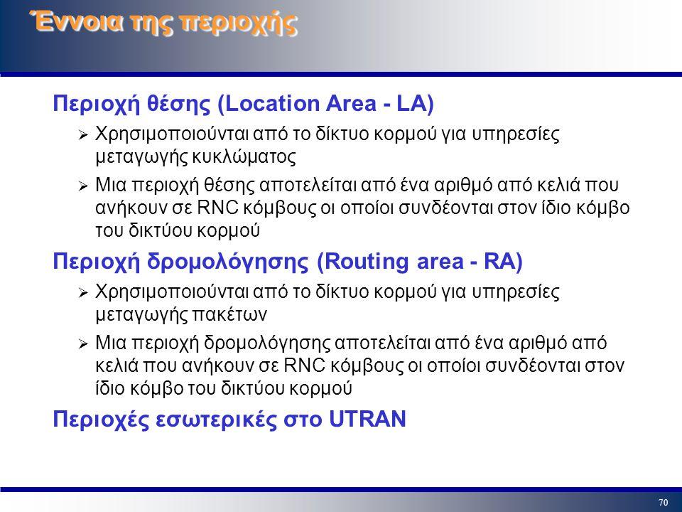 Έννοια της περιοχής Περιοχή θέσης (Location Area - LA)