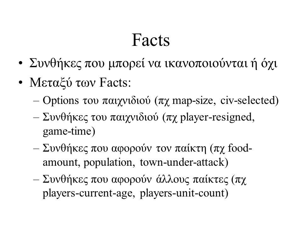 Facts Συνθήκες που μπορεί να ικανοποιούνται ή όχι Μεταξύ των Facts: