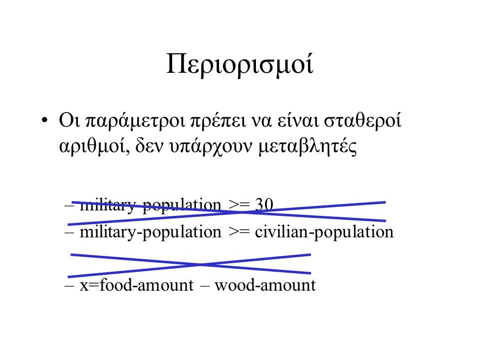 Περιορισμοί Οι παράμετροι πρέπει να είναι σταθεροί αριθμοί, δεν υπάρχουν μεταβλητές. military-population >= 30.