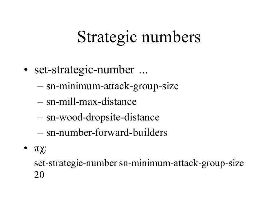 Strategic numbers set-strategic-number ...