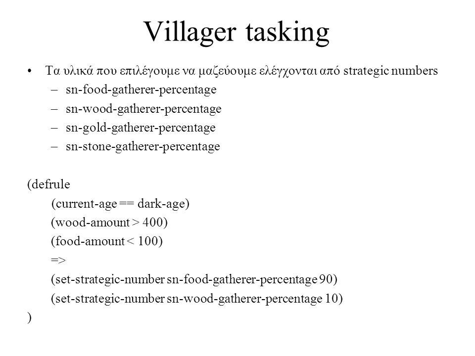 Villager tasking Τα υλικά που επιλέγουμε να μαζεύουμε ελέγχονται από strategic numbers. sn-food-gatherer-percentage.