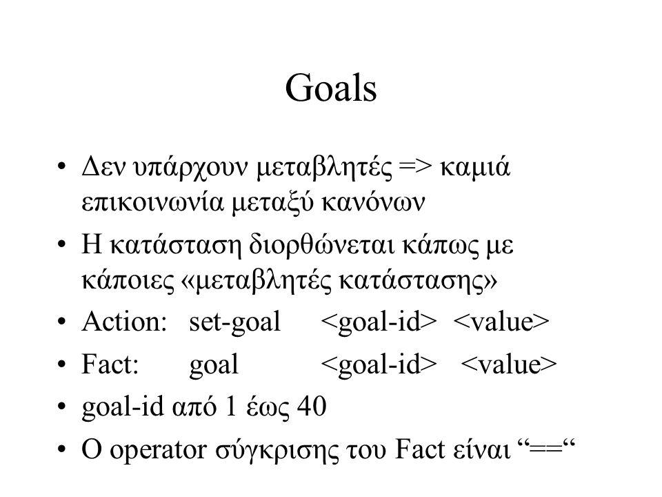 Goals Δεν υπάρχουν μεταβλητές => καμιά επικοινωνία μεταξύ κανόνων