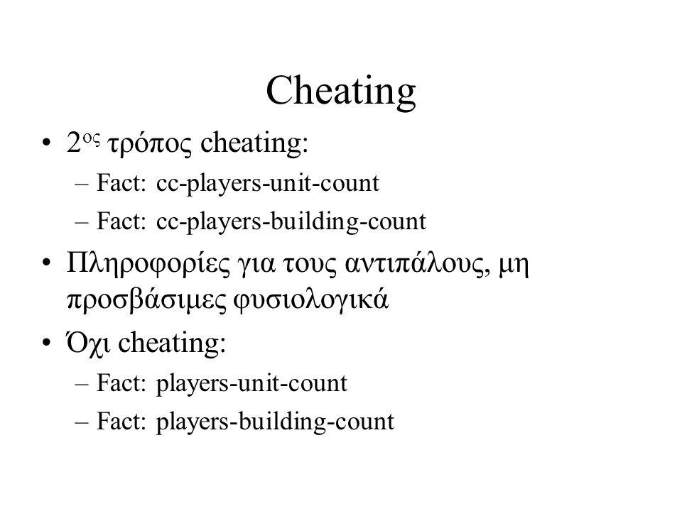 Cheating 2ος τρόπος cheating: