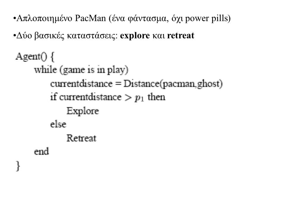 Απλοποιημένο PacMan (ένα φάντασμα, όχι power pills)