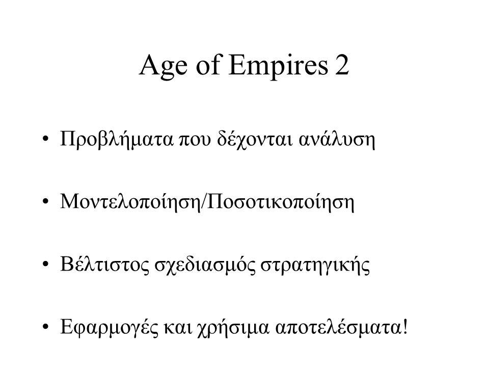 Age of Empires 2 Προβλήματα που δέχονται ανάλυση