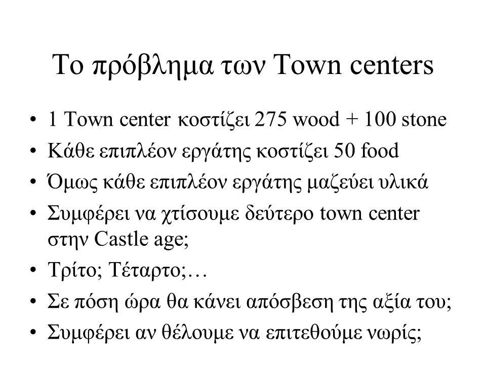 Το πρόβλημα των Town centers