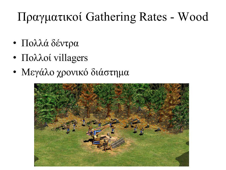 Πραγματικοί Gathering Rates - Wood