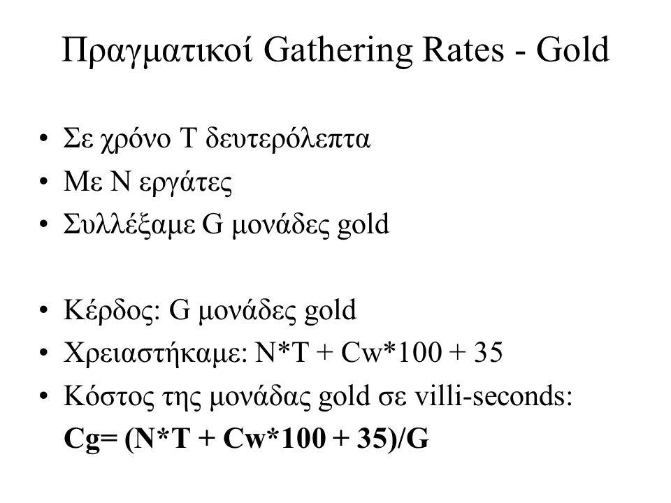 Πραγματικοί Gathering Rates - Gold