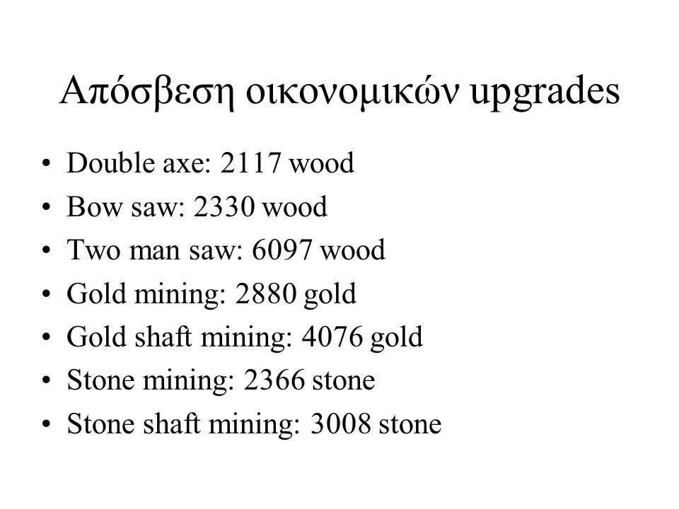 Απόσβεση οικονομικών upgrades