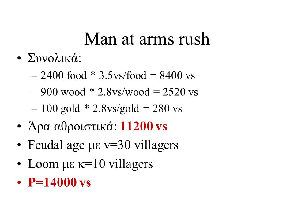 Man at arms rush Συνολικά: Άρα αθροιστικά: 11200 vs