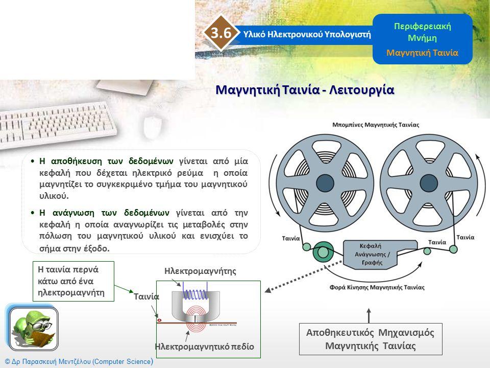 Μαγνητική Ταινία - Λειτουργία