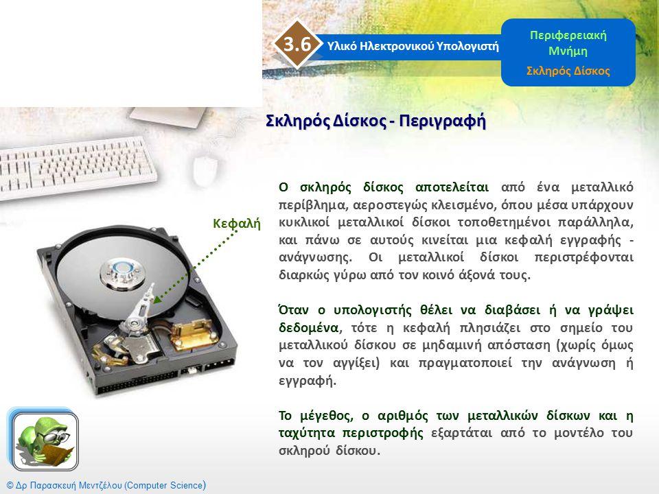 Σκληρός Δίσκος - Περιγραφή