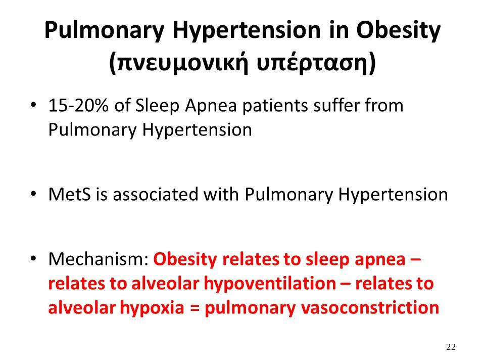 Pulmonary Hypertension in Obesity (πνευμονική υπέρταση)
