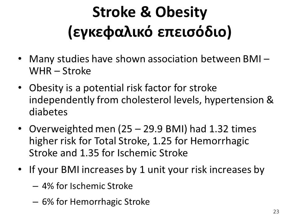 Stroke & Obesity (εγκεφαλικό επεισόδιο)
