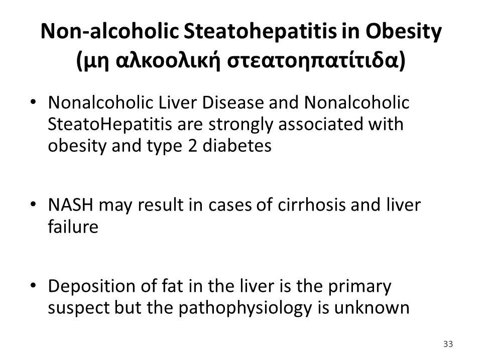 Non-alcoholic Steatohepatitis in Obesity (μη αλκοολική στεατοηπατίτιδα)