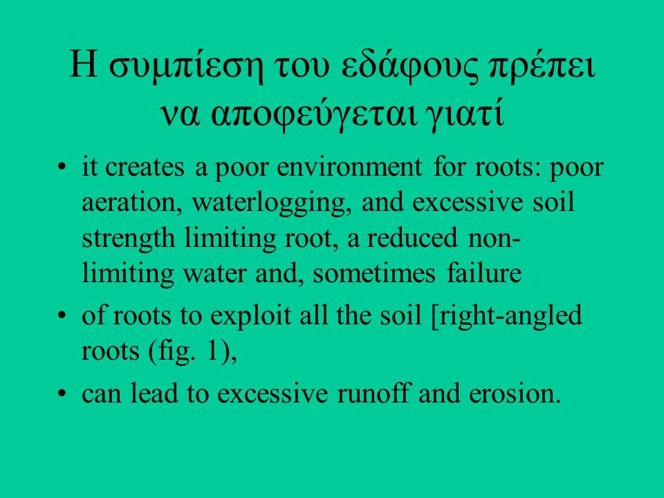 Η συμπίεση του εδάφους πρέπει να αποφεύγεται γιατί
