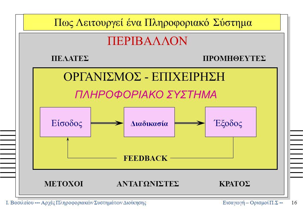 Πως Λειτουργεί ένα Πληροφοριακό Σύστημα