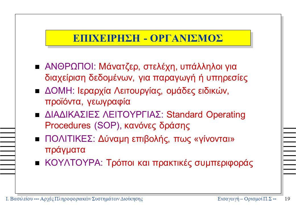 ΕΠΙΧΕΙΡΗΣH - ΟΡΓΑΝΙΣΜΟΣ